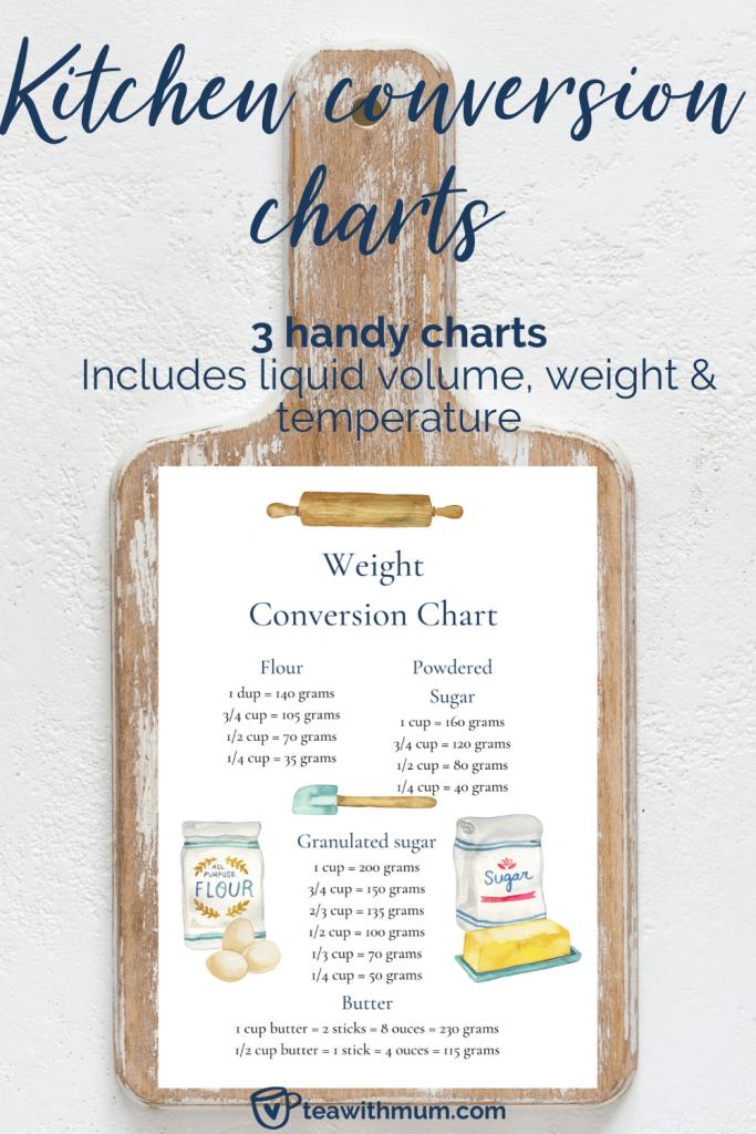 Weight conversion chart