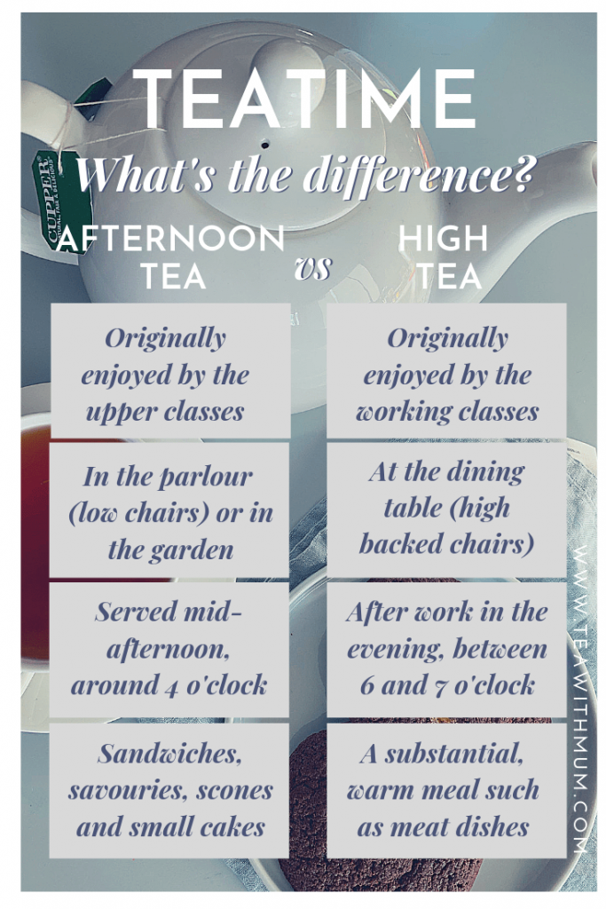 Teatime: The differences between afternoon tea and high tea, set out in a table