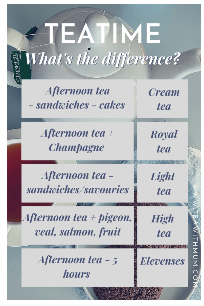 Unravelling the teatime differences: afternoon tea and other types of teatime compared, set out in a table: cream tea, royal tea, light tea, high tea and elevenses