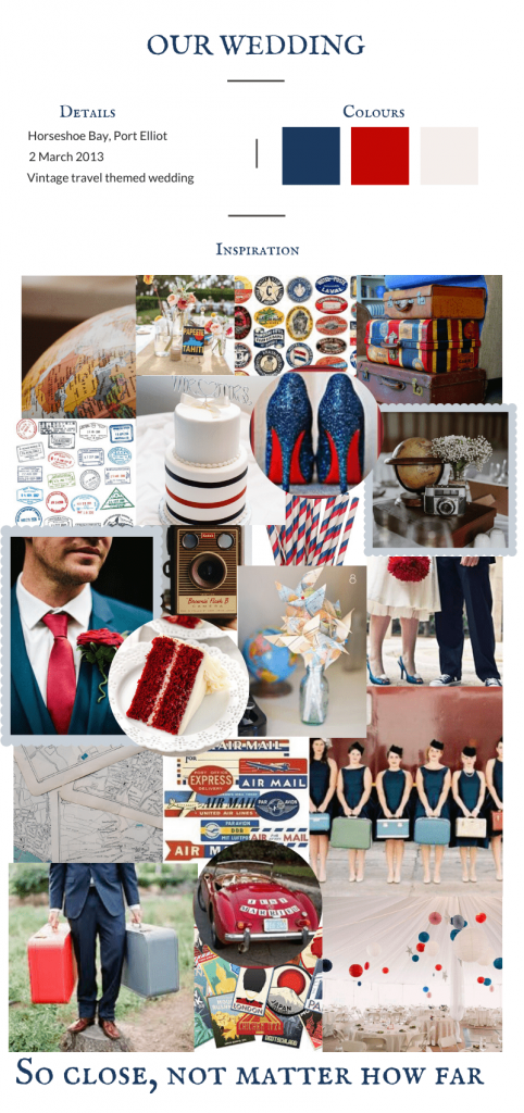 Initial moodboard for our vintage travel themed wedding - navy and red wedding