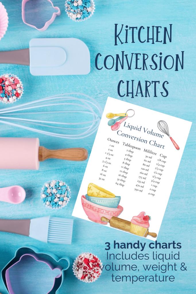 Free kitchen conversion charts